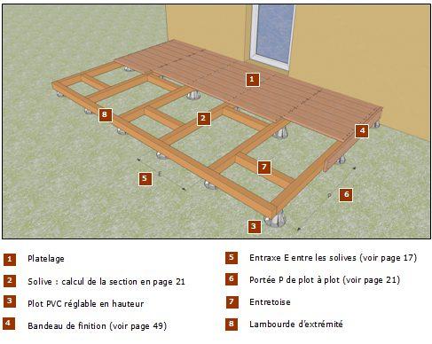 les plots plastique. Black Bedroom Furniture Sets. Home Design Ideas