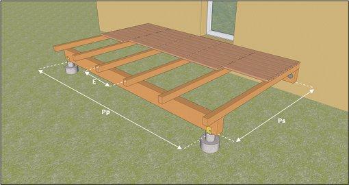 Pour déterminer la portée Ps des solives, cliquez ici # Calcul Terrasse Bois