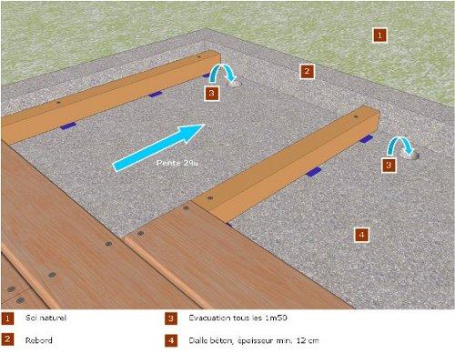 realiser terrasse bois sur terre diverses id es de conception de patio en bois. Black Bedroom Furniture Sets. Home Design Ideas