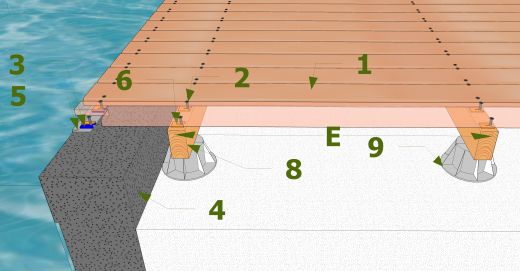 Comment faire le lien avec une piscine terrasse en for Ceinture beton piscine
